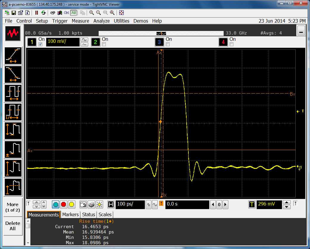 Keysight M8195a 65 Gsa S Arbitrary Waveform Generator Now With More Increase Internet Speed 100 Times Faster Using Photonic Integrated Circuit Ps Pulse 17 Rise Time Low Jpeg Download